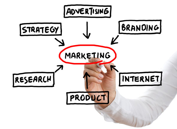 Advertising & Marketing - Regent Promotions